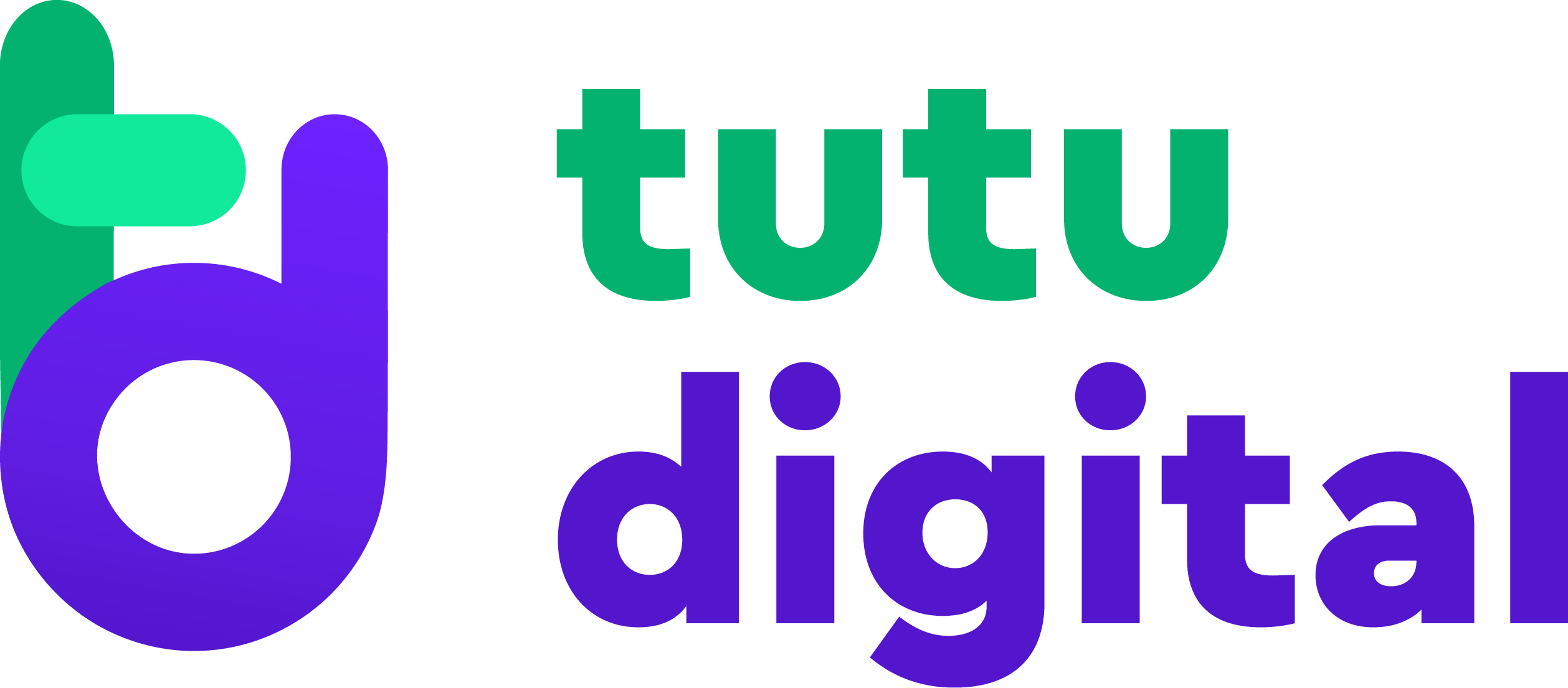 Blog – TuTu Digital